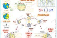 Geografia / Geografia