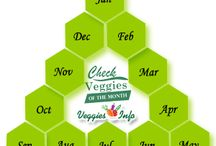 Famous Veggies, Spices Nuts And Seeds of the Month