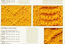 Punti per maglia