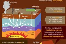 Geothermal Tips / Tips and diagrams used to explain geothermal energy and how it works.