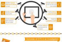 CCTV BROCHURE