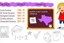 North Fort Worth / Just some of the fun moments and activities we share at our North Fort Worth, Texas campus.