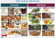 alimenti acidi