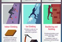 About Climbing