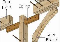 Charpente et construction bois