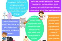 Speech and language ideas