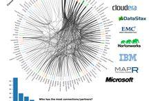 Data science: Big Data
