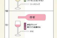 ワイン 図案
