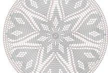 graficos  de tapetes em croche