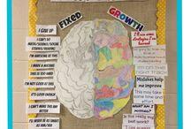 Fixed mind vs growth mindset