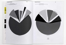 Inforgraphic / Data -> Image