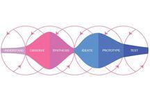 Design Processness