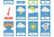 AJ weather
