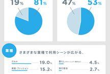infographics/web design / 雰囲気、デザイン、見せ方、知識としての