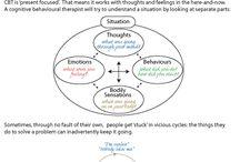 Terapie cognitiv comportamentală