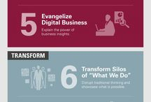 CIO and Tech