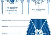 SW blueprints