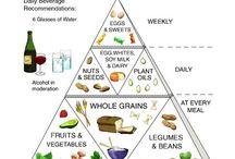 vegeteriánství na zkoušku