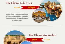Hotels of India