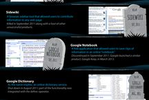 Cmentarz google