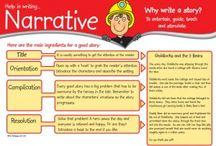 Writing Activities / Writing activities