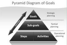 Diagrams and Charts