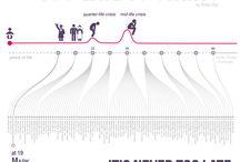 Infographics for entrepreneurs / Infographies sur et pour les entrepreneurs !