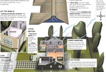 Home: Energy Efficiency