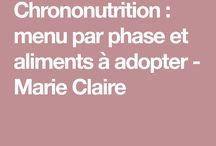Chrono nutrition
