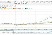 Settore azionario biotech