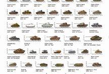 Niemiecki czołgi