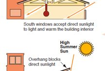 solar thermal energy architecture / Solar Thermal Energy