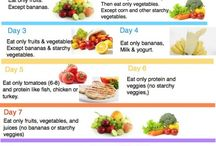 All things weight loss