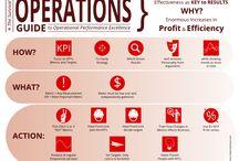 OPI KPI BSC