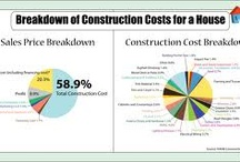 Cost for Building a House  / by NH Real Estate Investing