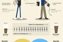 Infographics rule
