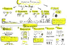 Sketchnotes / by Nancy White