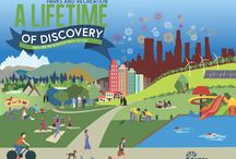 "A Lifetime of Discovery / This July, show your community members that parks and recreation are more than just playgrounds and rec centers. Show your community that ""A Lifetime of Discovery"" awaits at their local parks and recreation! #DiscoverJuly"
