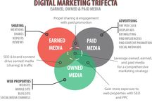 Digital Marketing / This board is all about digital marketing and why it matters.