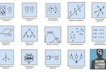 Machine Learning / Machine Learning, Deep Learning, #AI, #ArtificialIntelligence, #Iot, #Internetofthings, #Technology, #Tech, #Robots, #Machines