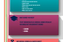 Infographics - Medical Billing and Coding
