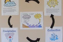 Unit Content Ideas / 2nd grade weather