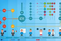 Infographics / The best Infographisc in the www