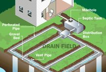 off grid septic