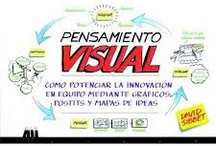 Pensamiento Visual / Visualthinking, visualrecording