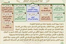 الخرائط الذهنية لحفظ القرآن الكريم