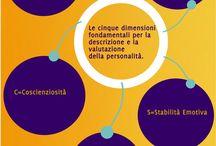 Risorse Umane / Psicologia del lavoro, selezione del personale, formazione, sviluppo, competenze manageriali.