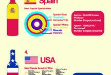 Wine infografic