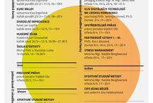 Letní semestr 2015 / Akce CIPS ČVUT v letním semestru 2015