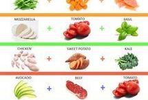 Healthy quick meals